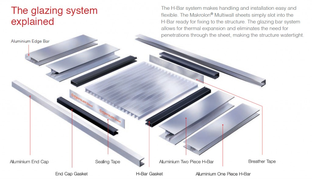 Makrolon Twin Wall Polycarbonate - Polycarbonate Roofing