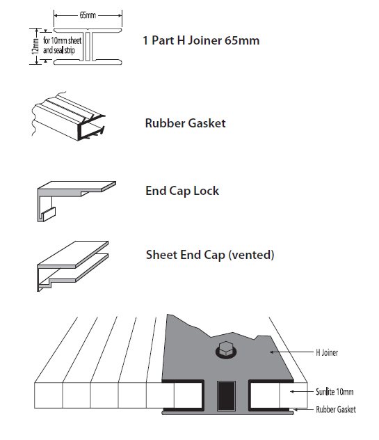 Suntuf Sunlite Twin Wall Polycarbonate Polycarbonate Roofing