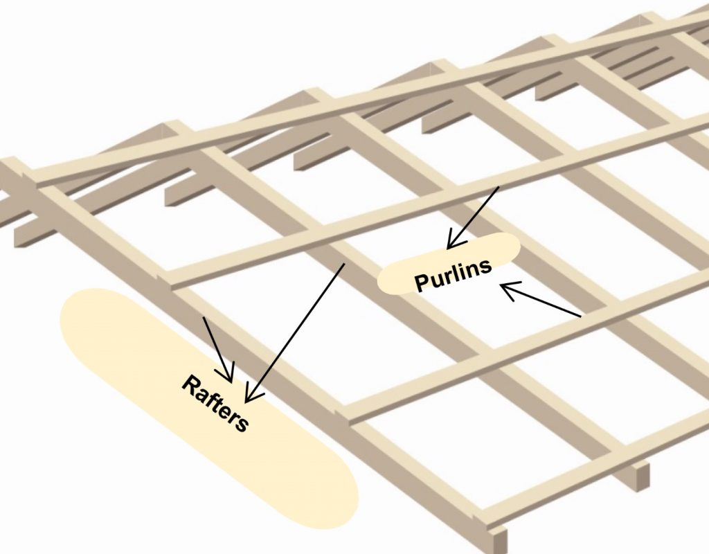 Installation guide for Suntuf Sunlite Polycarbonate Sheeting Rafter and Purlins